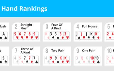 چطور دست های برنده در پوکر را تشخیص دهیم - نحوه تشخصی دست برنده پوکر - چیتا بت