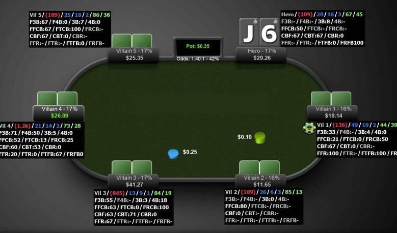شاخص های HUD برای بازیکنان پوکر