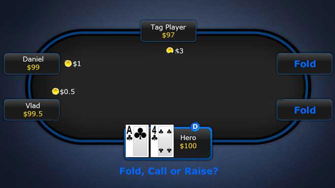 مثال غلبه بر بازیکنان تایت اگرسیو در پوکر ـ میز ۶ نفره هولدم نامحدود