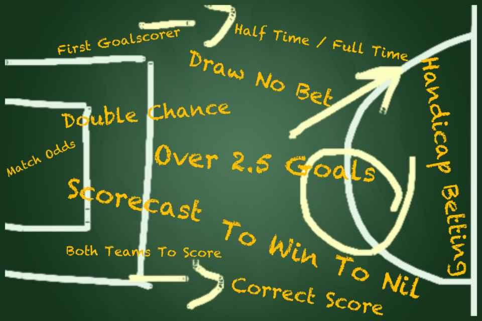 آموزش استراتژی ۱×۲ در شرط بندی فوتبال
