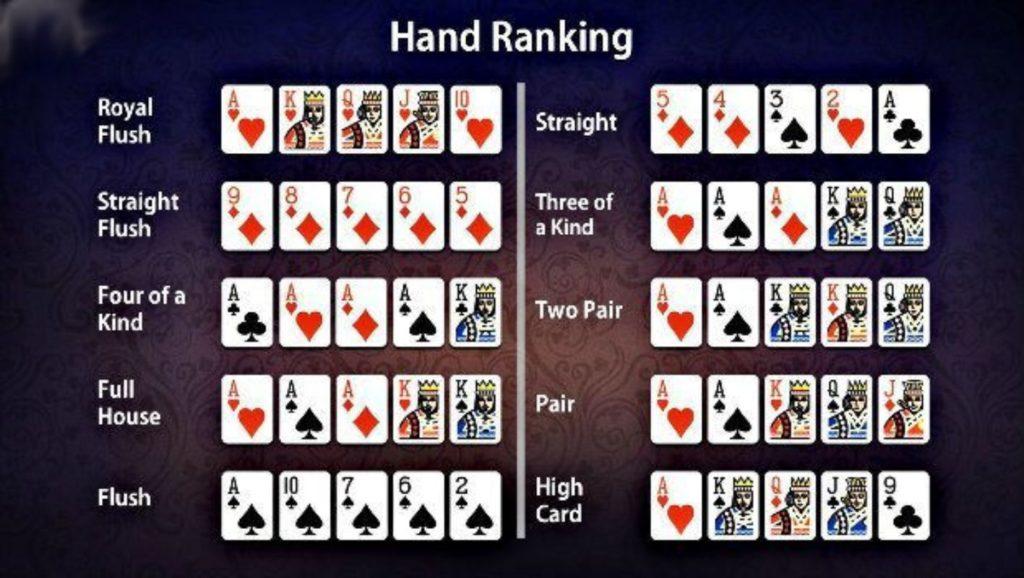 آموزش پوکر - رتبه دست های پوکر